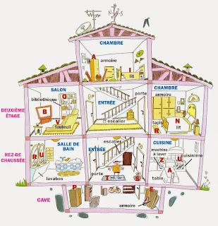 Les Pieces De La Maison Les Meubles Et Les Activites Basico 1
