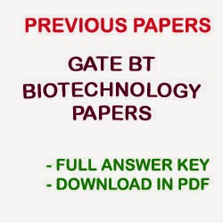 GATE BT PAPERS | Download Previous Year Solved Question Papers and