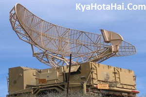 radar-in-hindi-language-explain-radar-in-hindi-radar-details-in-hindi