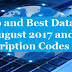 9Mobile, Airtel, Glo And MTN: Cheap Data Bundle Subscription Codes For August 2017