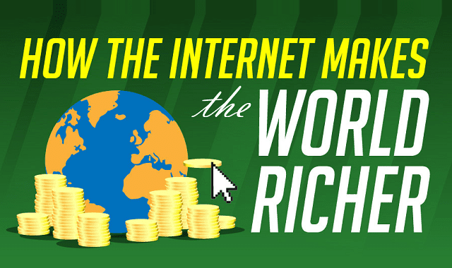 Image: How the Internet Makes the World Richer