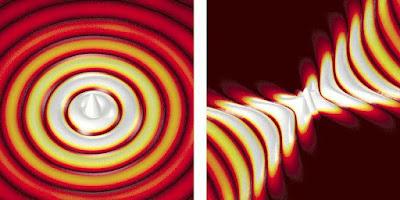 Propagació de la llum en forma d'ona