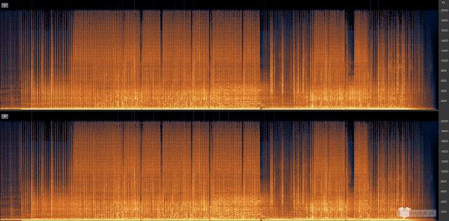 Kompresja mp3 z próbkowaniem 320kbps