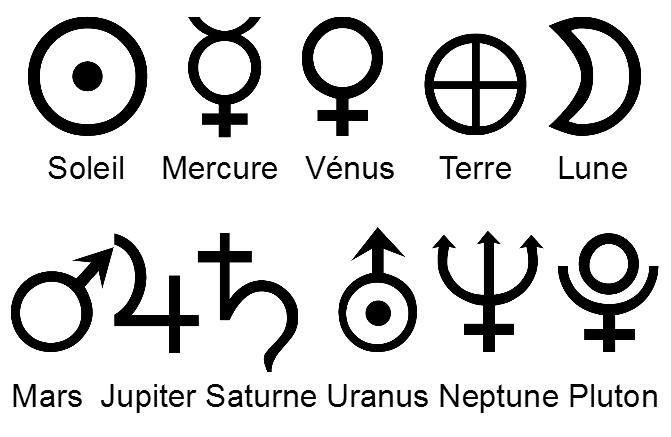 symbole des planetes
