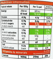 nutrition facts- fitness pointers