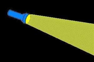 الانتشار المستقيمي للضوء - اختراق الضوء للأوساط (الشفافة، الشافة، العاتمة / الكامدة) - تكوّن الظلّ