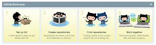 Cara Upload / menyimpan file JS JavaScript dan CSS di Github