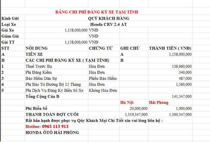 Dự toán giá xe Honda CRV 2.4 AT Hải Phòng