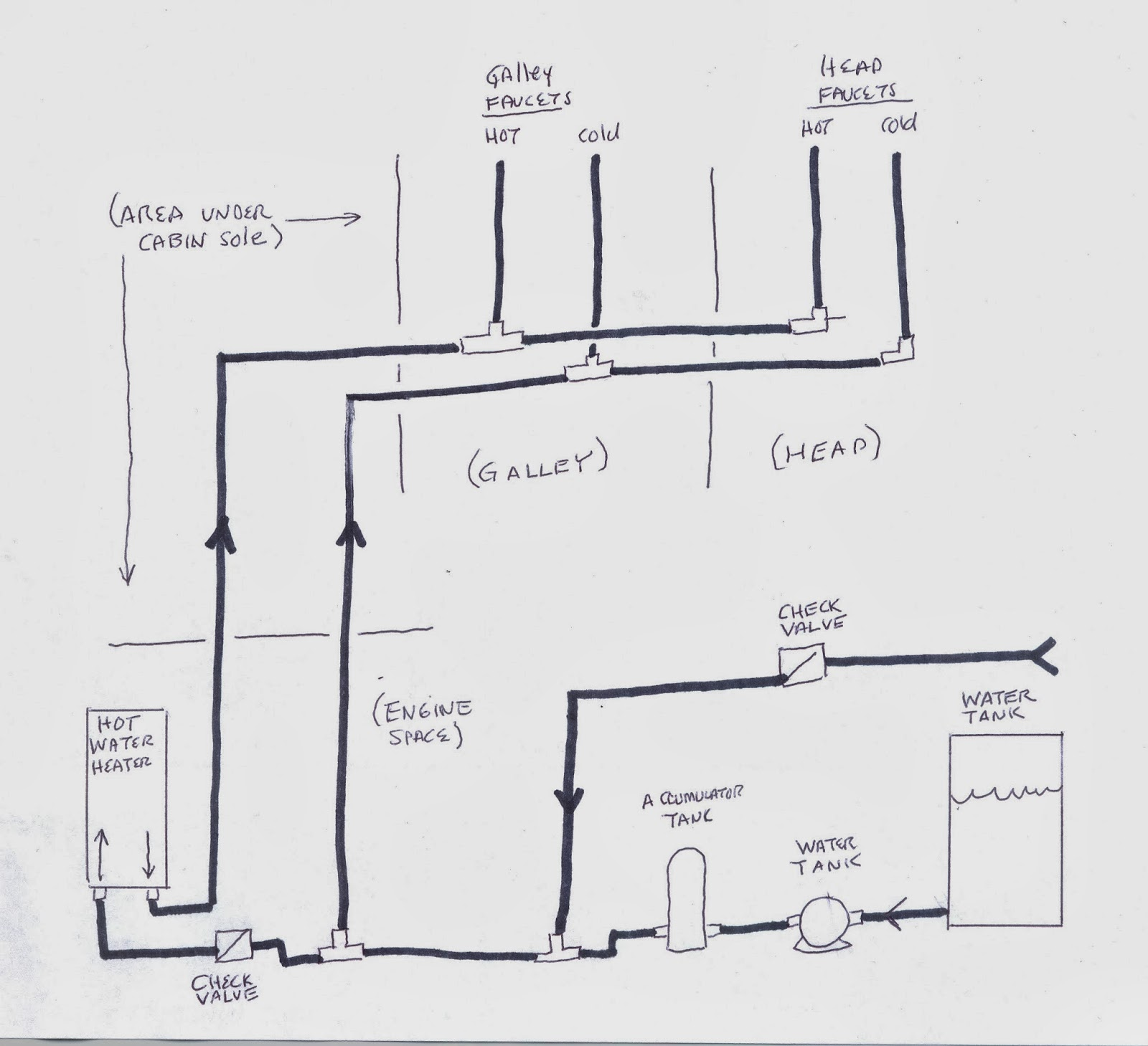 boat water system diagram emg 81 85 wiring solder silverton 34c taking a day off from plumbing