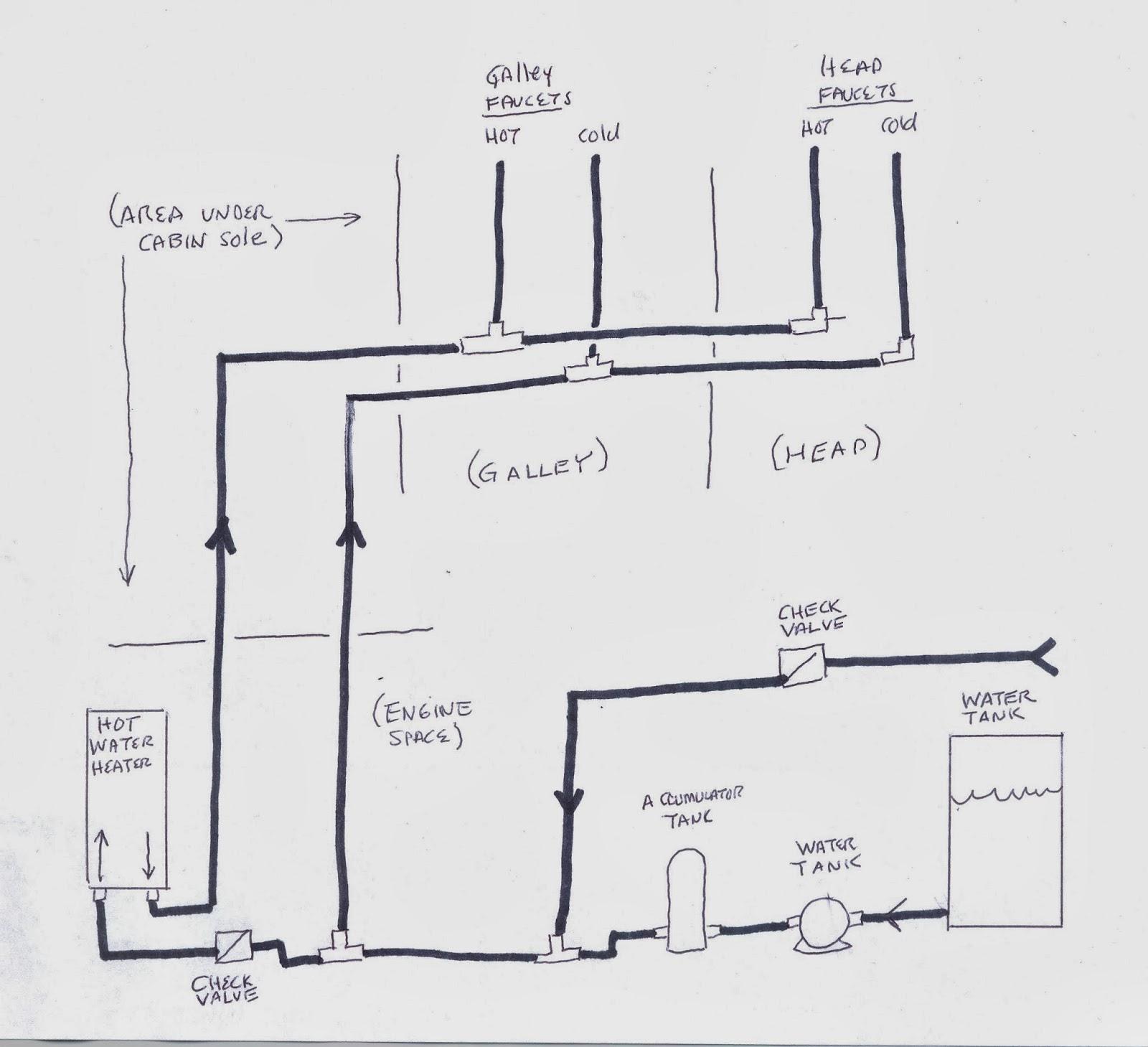 Plumbing Schematic Diagram   Licensed HVAC and Plumbing on