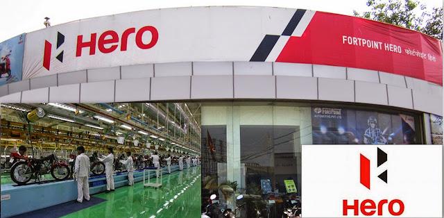 Image result for hero honda headquarters