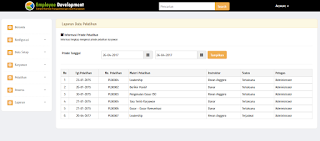 Aplikasi Penjadwalan Pelatihan Pengembangan Skill Karyawan Menggunakan PHP Mysql