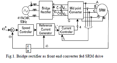 Power Quality Improvement in Switched Reluctance Motor