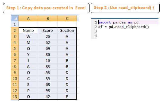 Create Dummy Data in Python
