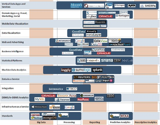 Thoughts From Betbuddy Can You Find The Big Data Holy Grail In The Big Data Maze