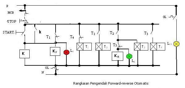 Pengendaii Instalasi Tenaga Listrik Forward Reverse Otomatis