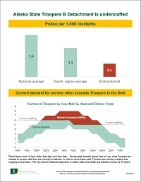 Alaska State Troopers B Detachment Patrol Staffing Study and Description of Dispatched Police Incidents