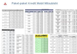 paket kredit mitsubishi expander