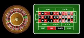 Daftar Judi Roulette Online Inilah Cara Daftar Judi Roulette Di Casino Dengan Mudah