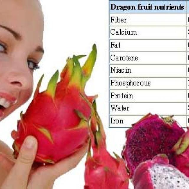 buah untuk ibu hamil muda