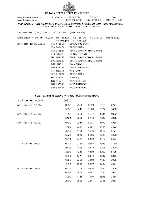 Official Kerala lottery Result_ Pournami_RN-144_Part 01