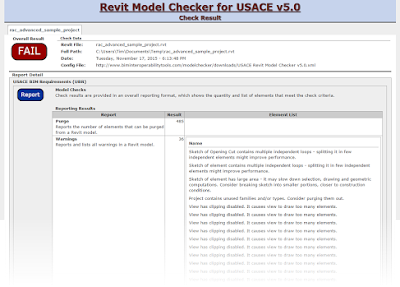 Revit Add-Ons: Product Review – Autodesk Model Checker and