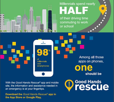 Allstate Good Hands Rescue App