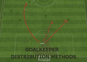 Football Manager Goalkeeper Distribution methods