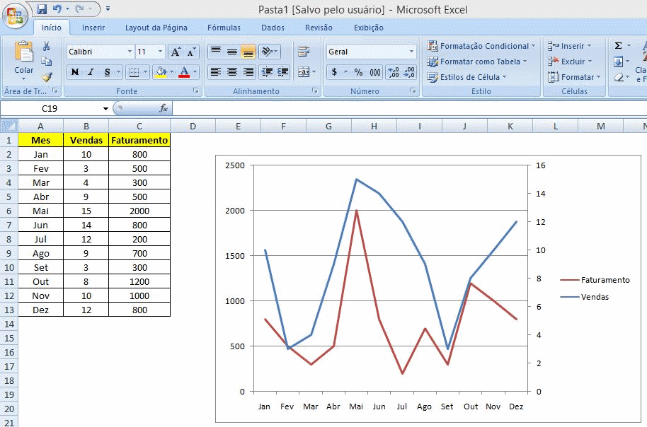 Grafico excel eixo secundario - Final