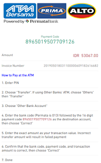 Transfer ATM BRI ke Aliexpress Bank Permata
