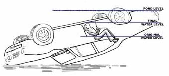 Airplane crash further 100816 016121 263053 as well Car Seat Belt Clip likewise 750359 moreover 849460. on car crash
