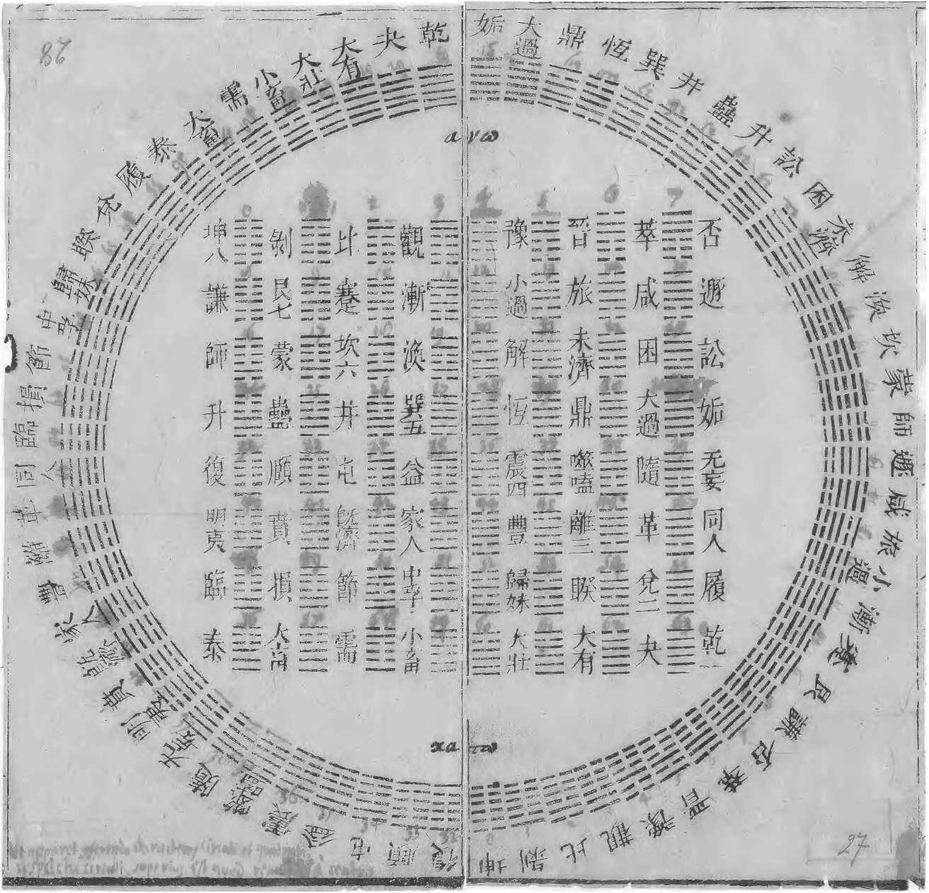 Taoist Sorcery From Ba Gua To I Ching To Super Computers