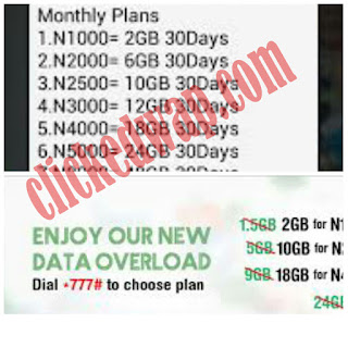 How to Enjoy 10GB For N2500 On Glo Network and Other Cheap Data Plans
