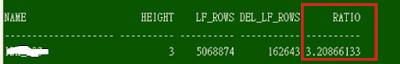 index_stats