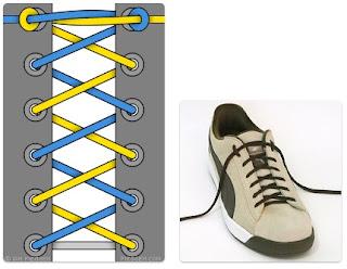 Model Tali Sepatu Pengikat (Lock Lacing)