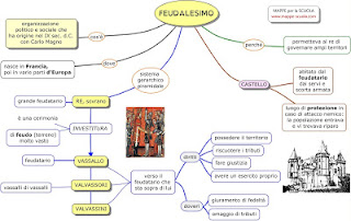 http://www.mappe-scuola.com/2017/02/feudalesimo.html