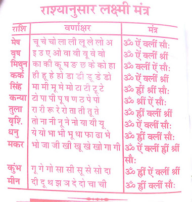 lakshmi_mantra_as_per_zodiac_sign