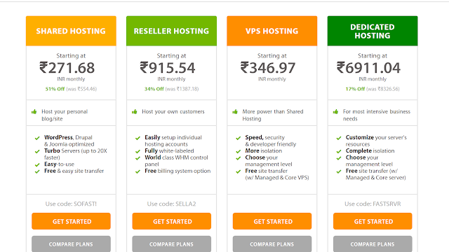select between the hosting types mentioned below