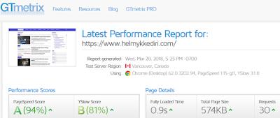 Daftar layanan uptime untuk memantau website3