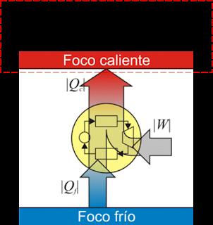 Bomba de calor termodinamica - Bomba de calor ...