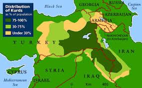 Kurds population