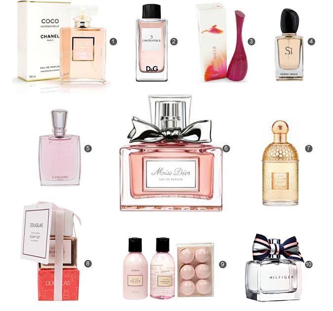 Najlepsze perfumy na prezent