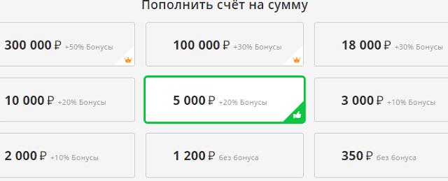 Бонусы Olymp Trade