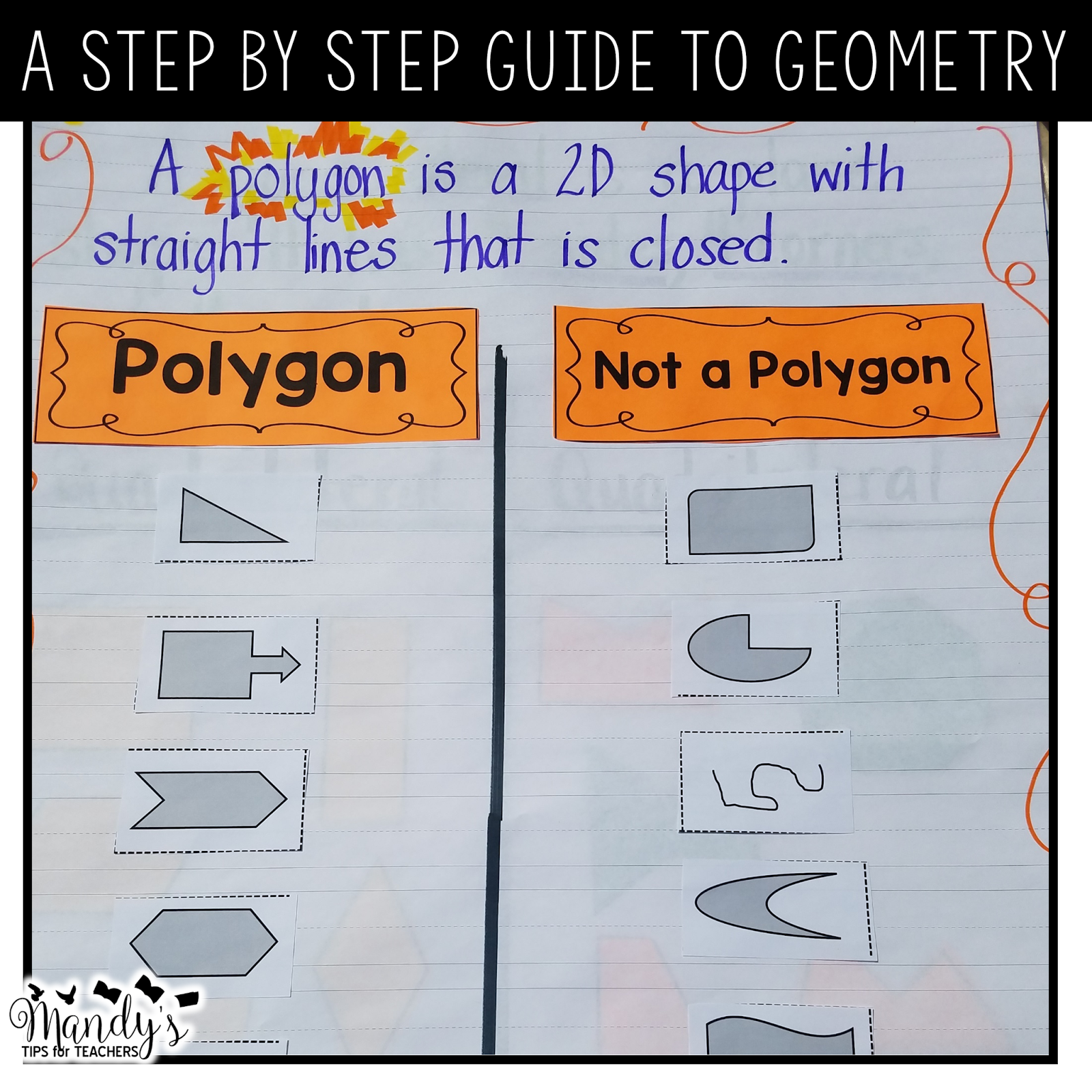 I Have to Teach Geometry...Now What? - Mandy\'s Tips for Teachers