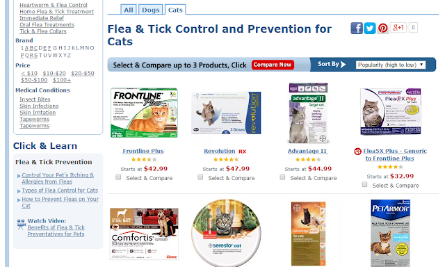 flea and tick protection for cats