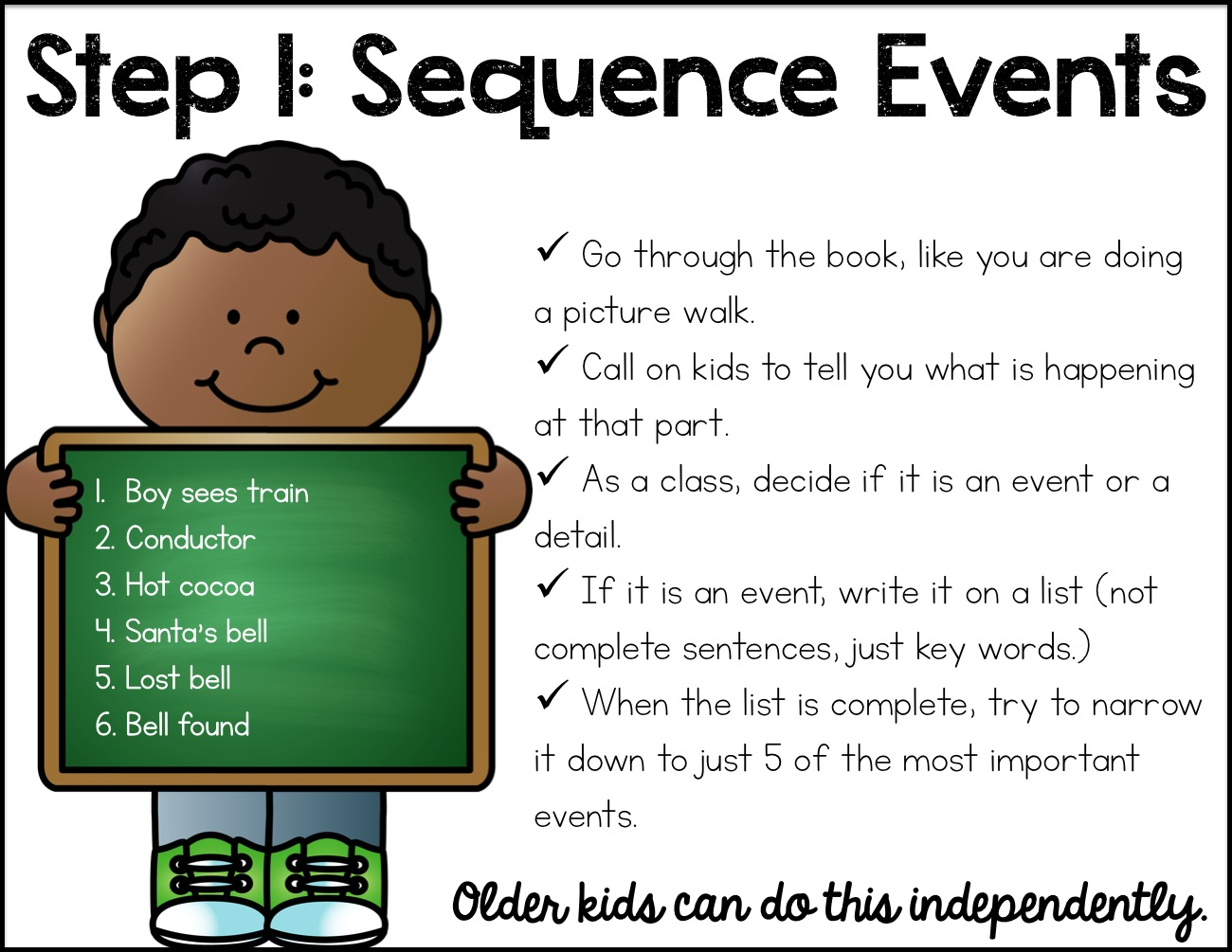... Grade Snippets: Common Core in December: Polar Express Sequencing