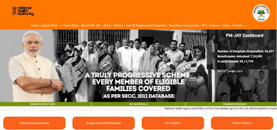 Eligibility for Ayushman Bharat Yojana – How to check PMJAY online?