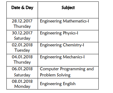 Mahatma Gandhi University MGU B.Tech Exam Time Table 2017