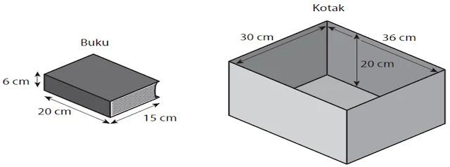 Fatih akan memasukkan buku-buku yang berukuran sama dalam sebuah kotak berbentuk balok