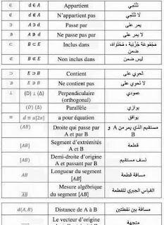 ترجمة الرموز الرياضياتية فهمها symbols4.jpg